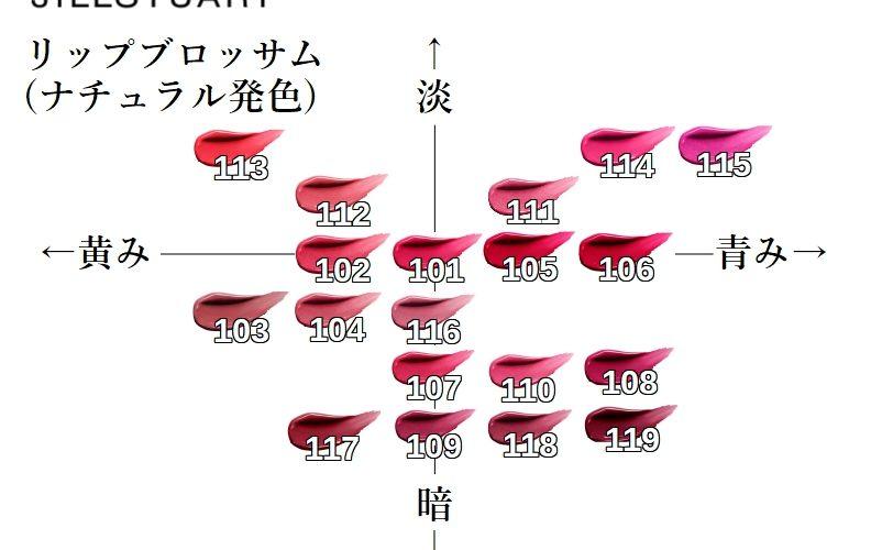 8/28発売★ジルスチュアート リップブロッサム(ナチュラル発色)のカラバリを分析!