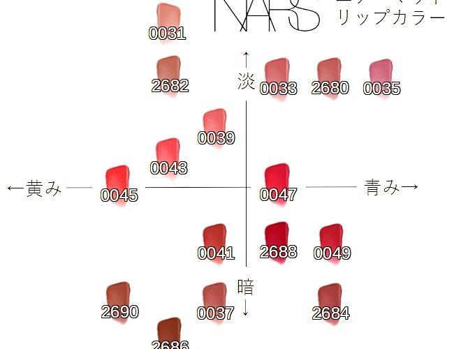 エアーマットリップカラー ブルベ(イエベ)向き順に全色並べてみた【NARS】