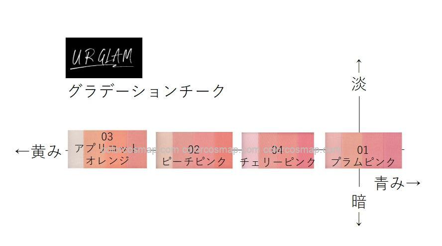 グラデーションチーク ブルベ(イエベ)向き順に全色並べてみた【ユーアーグラム(UR GLAM) 】