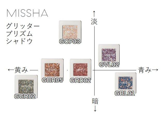 グリッタープリズムシャドウ(2020日本限定色) ブルベ(イエベ)向き順に全色並べてみた【ミシャ】