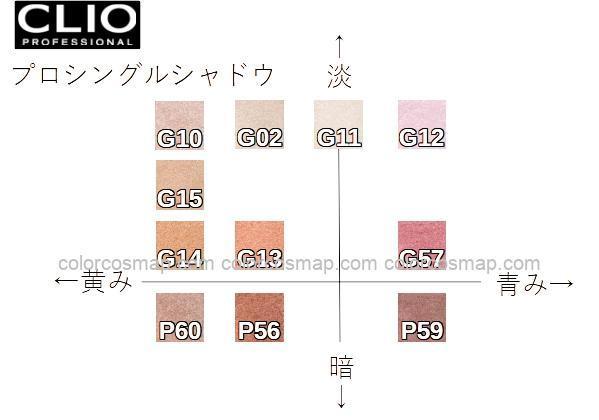 プロシングルシャドウ ブルベ(イエベ)向き順に並べてみた【CLIO】